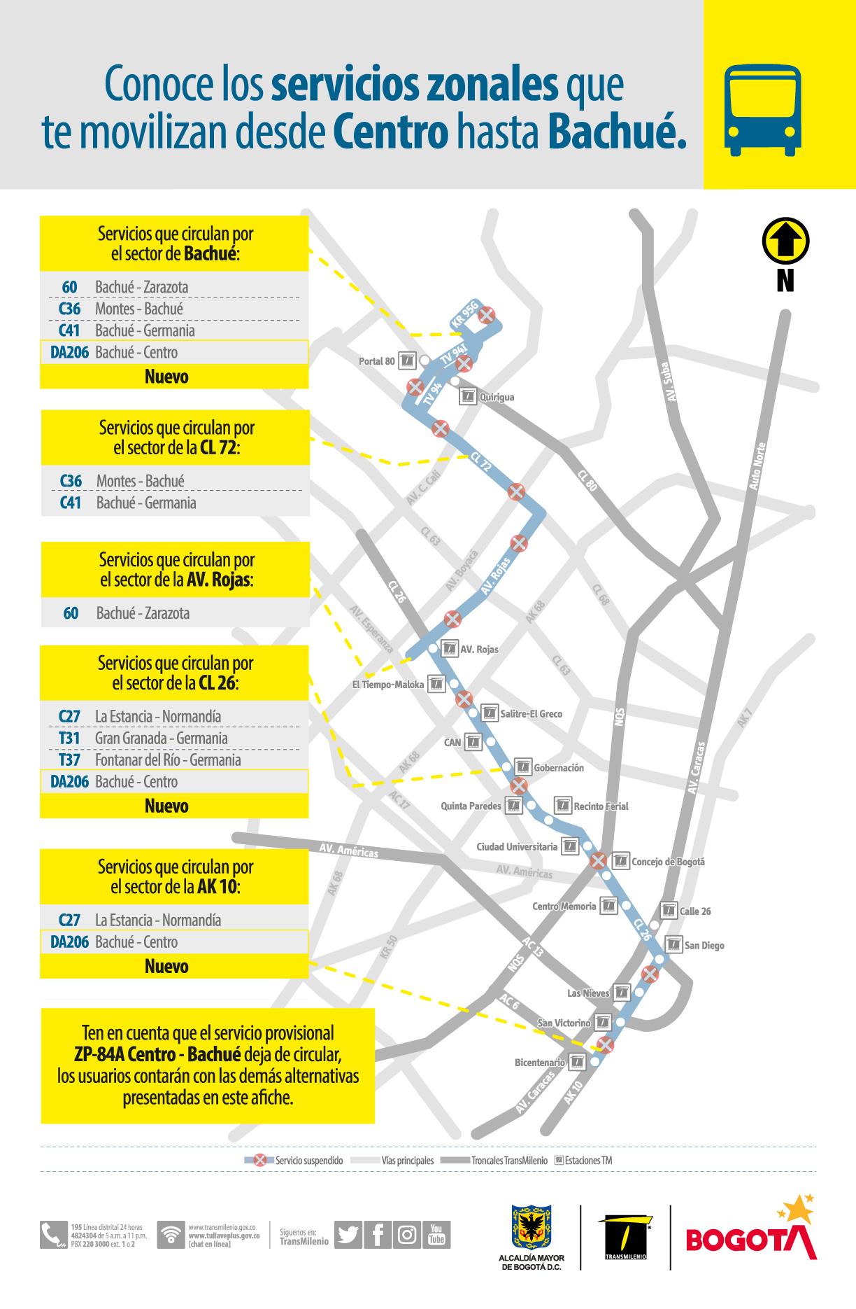 TransMilenio ofrece varias rutas y recorridos para movilizarse del Centro de la ciudad a Bachué en Engativá