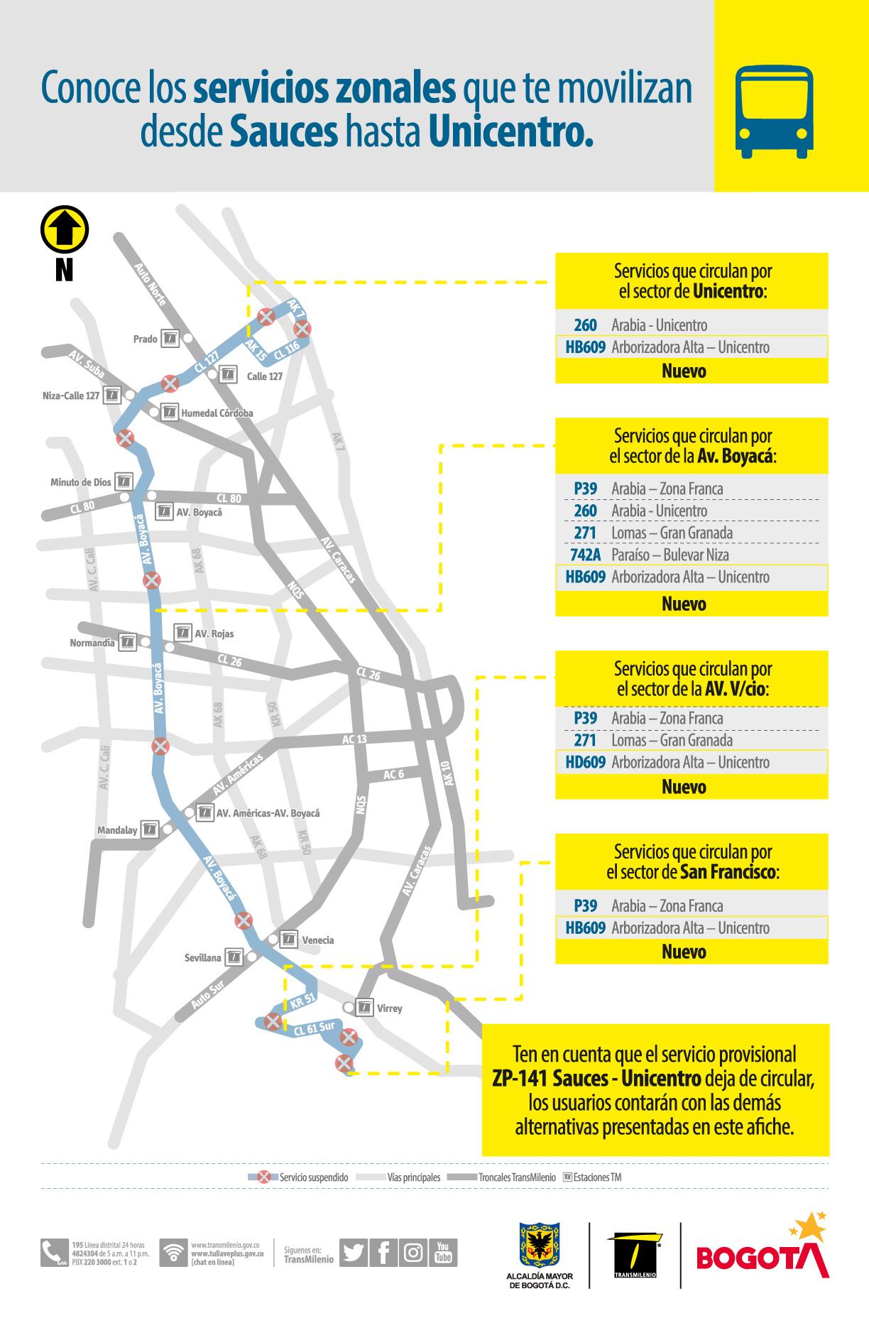Rutas zonales de TransMilenio para movilizarse desde Sauces hasta Unicentro